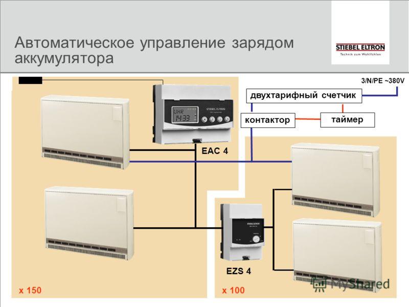 Управление температурой в помещении Внешнее Встроенное RTA-S RTU-S RTI-E3 RTI-EP2