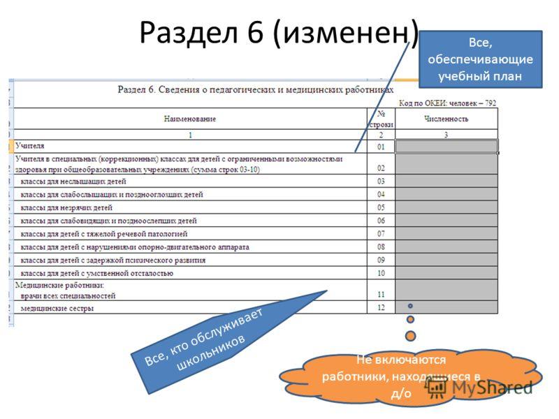 Раздел 6 (изменен) Все, обеспечивающие учебный план Не включаются работники, находящиеся в д/о Все, кто обслуживает школьников
