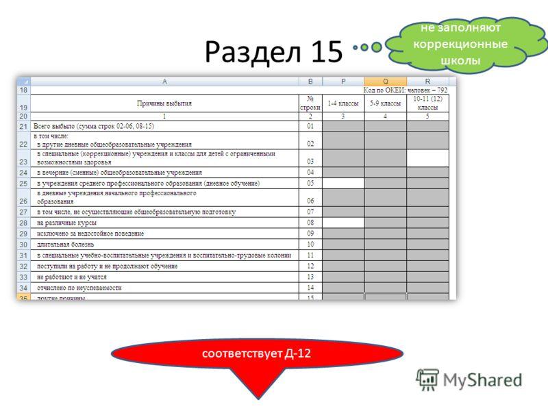 Раздел 15 не заполняют коррекционные школы соответствует Д-12
