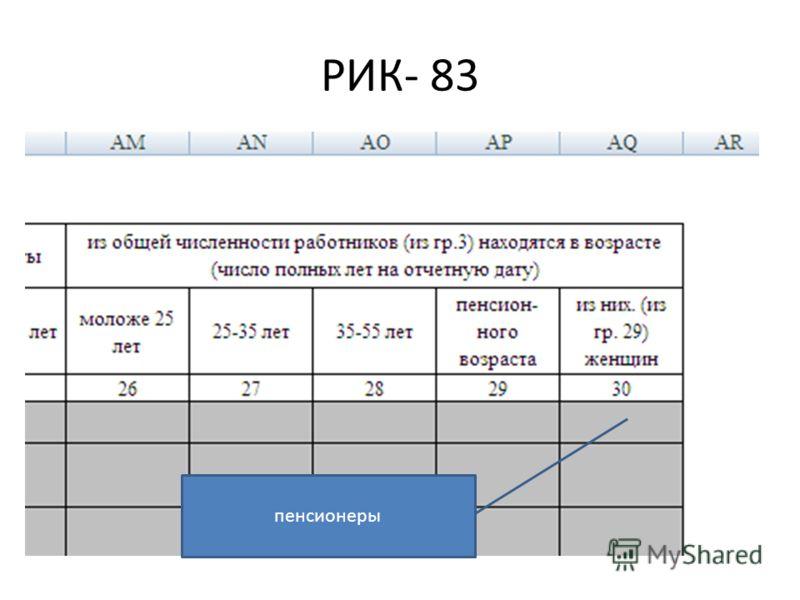 РИК- 83 пенсионеры