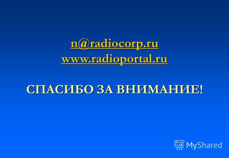 n@radiocorp.ru www.radioportal.ru СПАСИБО ЗА ВНИМАНИЕ!