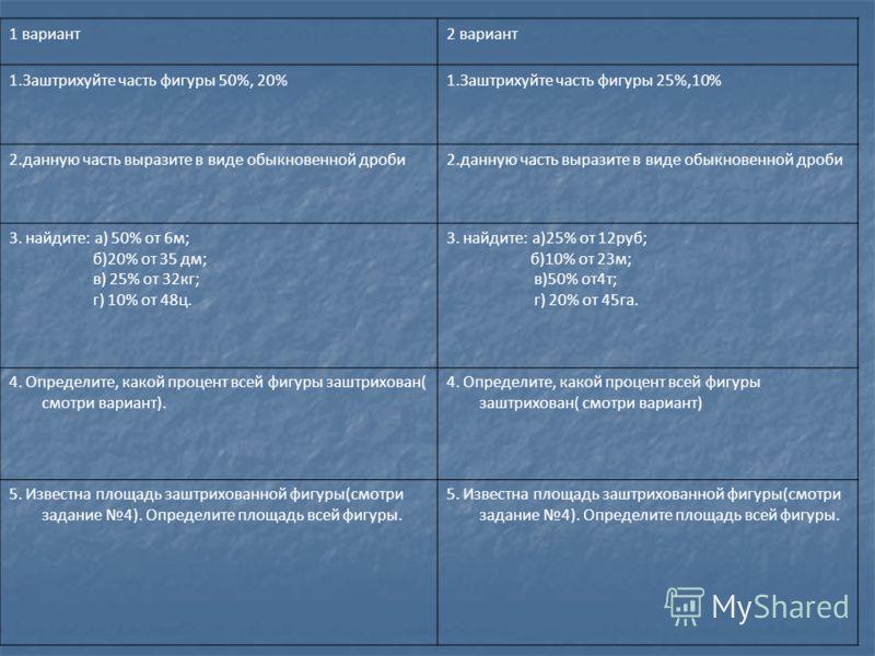 1 вариант2 вариант 1.Заштрихуйте часть фигуры 50%, 20%1.Заштрихуйте часть фигуры 25%,10% 2.данную часть выразите в виде обыкновенной дроби 3. найдите: а) 50% от 6м; б)20% от 35 дм; в) 25% от 32кг; г) 10% от 48ц. 3. найдите: а)25% от 12руб; б)10% от 2