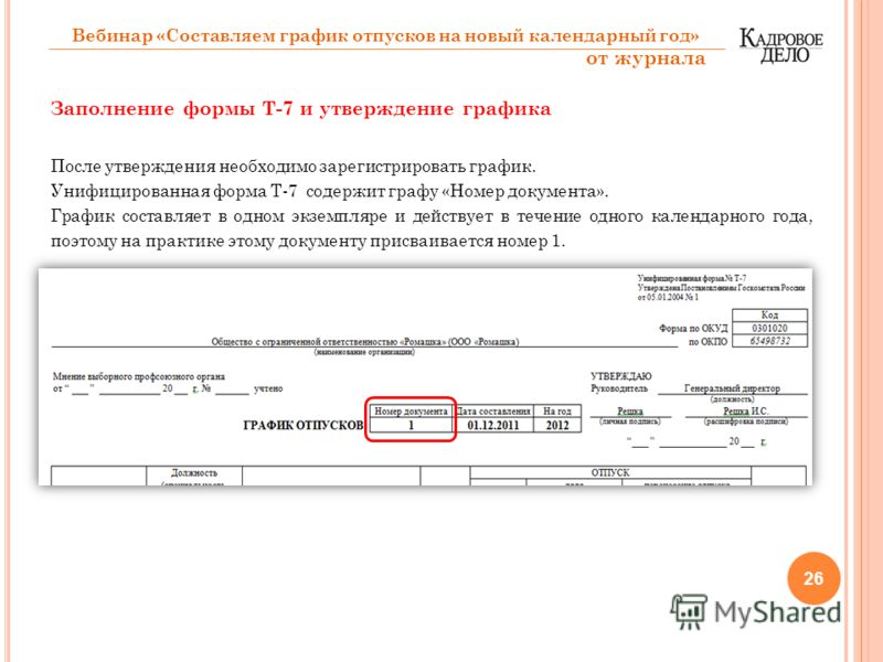 Вебинар «Составляем график отпусков на новый календарный год» от журнала 26 Заполнение формы Т-7 и утверждение графика После утверждения необходимо зарегистрировать график. Унифицированная форма Т-7 содержит графу «Номер документа». График составляет