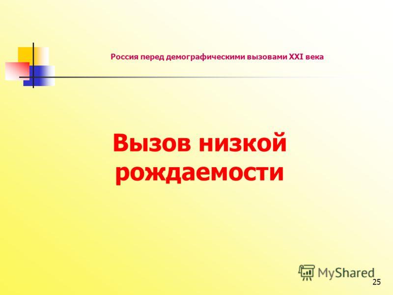 25 Россия перед демографическими вызовами XXI века Вызов низкой рождаемости