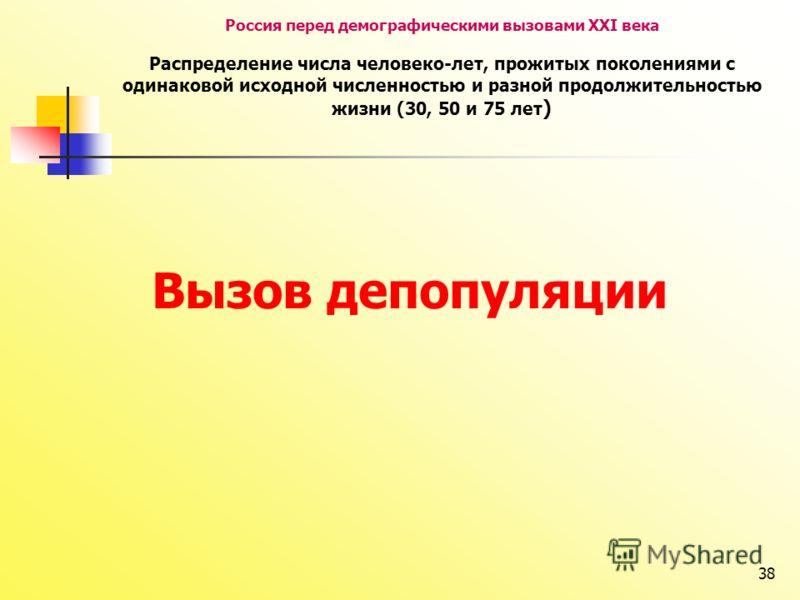 38 Россия перед демографическими вызовами XXI века Распределение числа человеко-лет, прожитых поколениями с одинаковой исходной численностью и разной продолжительностью жизни (30, 50 и 75 лет ) Вызов депопуляции
