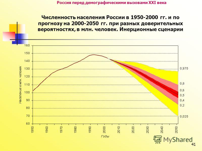 41 Россия перед демографическими вызовами XXI века Численность населения России в 1950-2000 гг. и по прогнозу на 2000-2050 гг. при разных доверительных вероятностях, в млн. человек. Инерционные сценарии