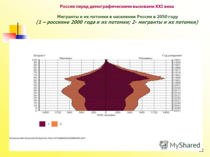 52 Россия перед демографическими вызовами XXI века Мигранты и их потомки в населении России в 2050 году (1 – россияне 2000 года и их потомки; 2- мигранты и их потомки)