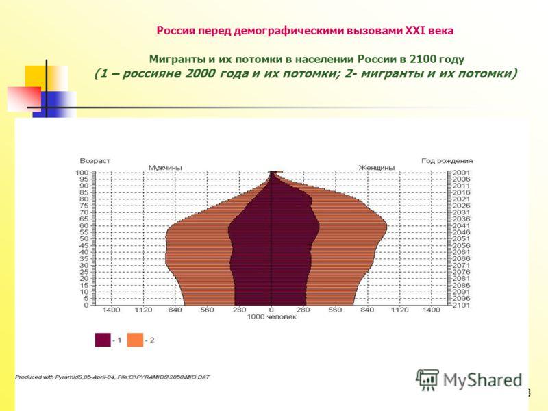 53 Россия перед демографическими вызовами XXI века Мигранты и их потомки в населении России в 2100 году (1 – россияне 2000 года и их потомки; 2- мигранты и их потомки)