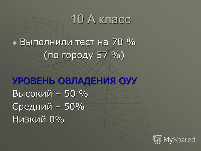 10 А класс Выполнили тест на 70 % Выполнили тест на 70 % (по городу 57 %) (по городу 57 %) УРОВЕНЬ ОВЛАДЕНИЯ ОУУ Высокий – 50 % Средний – 50% Низкий 0%