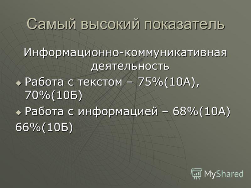 Самый высокий показатель Информационно-коммуникативная деятельность Работа с текстом – 75%(10А), 70%(10Б) Работа с текстом – 75%(10А), 70%(10Б) Работа с информацией – 68%(10А) Работа с информацией – 68%(10А)66%(10Б)