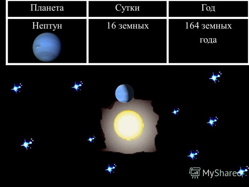 ПланетаСуткиГод Нептун16 земных164 земных года