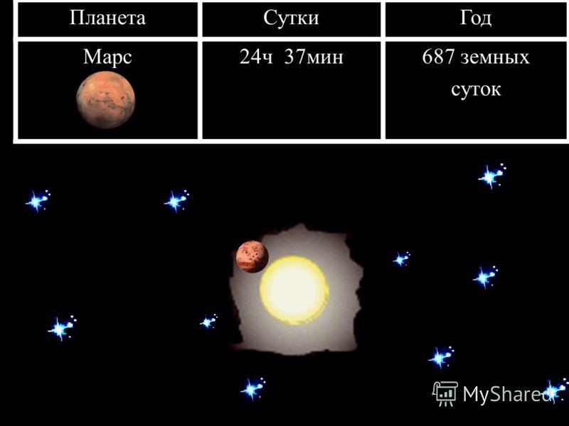 ПланетаСуткиГод Марс24ч 37мин687 земных суток