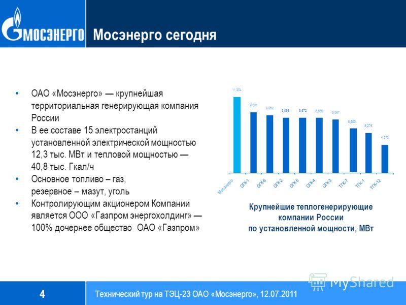 Мосэнерго сегодня ОАО «Мосэнерго» крупнейшая территориальная генерирующая компания России В ее составе 15 электростанций установленной электрической мощностью 12,3 тыс. МВт и тепловой мощностью 40,8 тыс. Гкал/ч Основное топливо – газ, резервное – маз