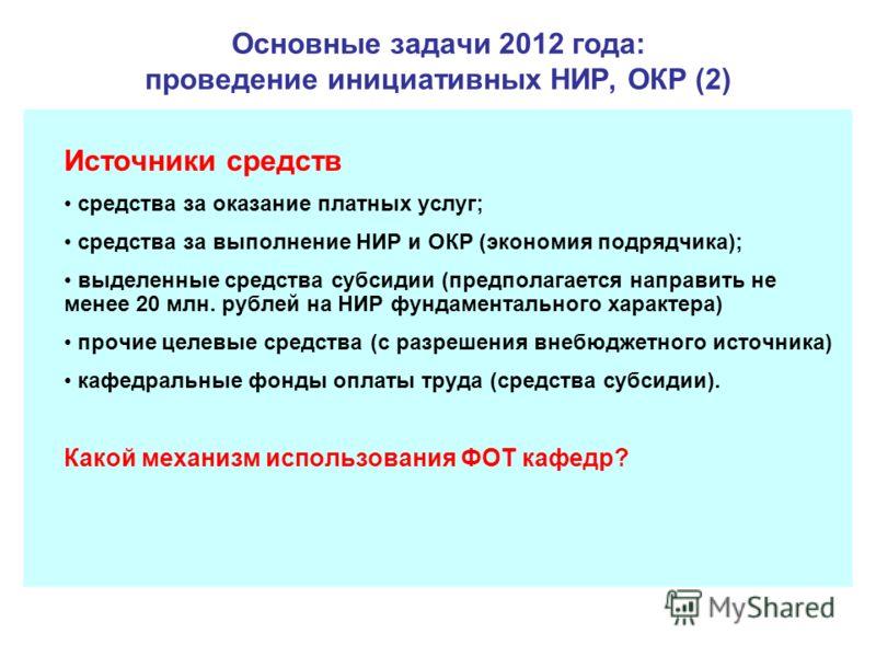 Основные задачи 2012 года: проведение инициативных НИР, ОКР (2) Источники средств средства за оказание платных услуг; средства за выполнение НИР и ОКР (экономия подрядчика); выделенные средства субсидии (предполагается направить не менее 20 млн. рубл