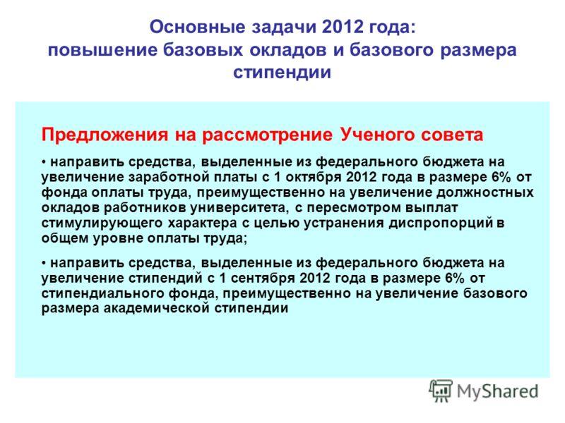 Основные задачи 2012 года: повышение базовых окладов и базового размера стипендии Предложения на рассмотрение Ученого совета направить средства, выделенные из федерального бюджета на увеличение заработной платы с 1 октября 2012 года в размере 6% от ф