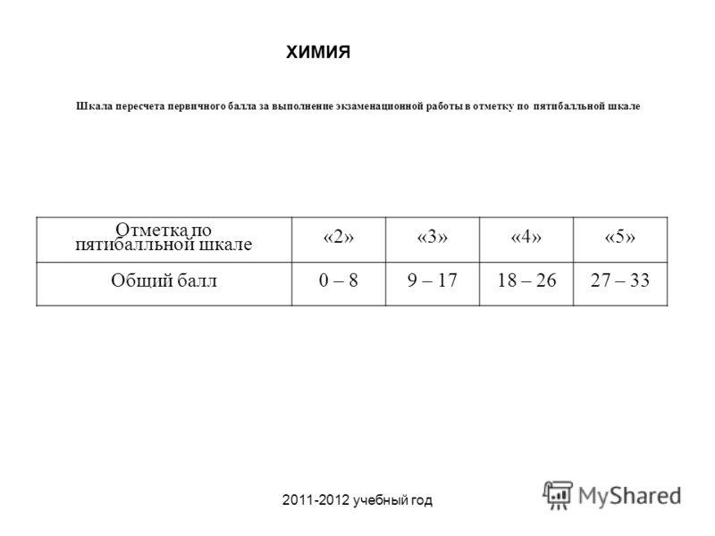 2011-2012 учебный год Шкала пересчета первичного балла за выполнение экзаменационной работы в отметку по пятибалльной шкале ХИМИЯ Отметка по пятибалльной шкале «2»«3»«4»«5» Общий балл0 – 89 – 1718 – 2627 – 33