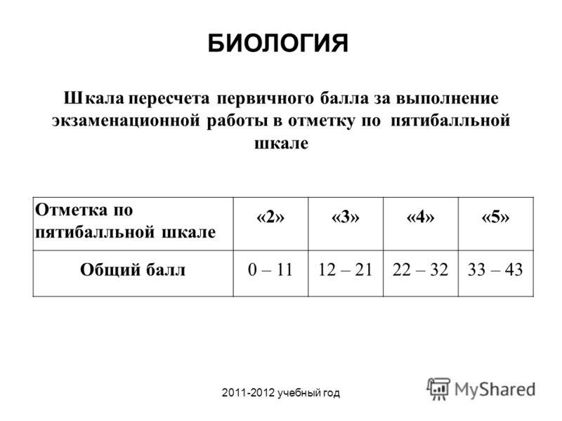 2011-2012 учебный год Шкала пересчета первичного балла за выполнение экзаменационной работы в отметку по пятибалльной шкале БИОЛОГИЯ Отметка по пятибалльной шкале «2»«3»«4»«5» Общий балл0 – 1112 – 2122 – 3233 – 43