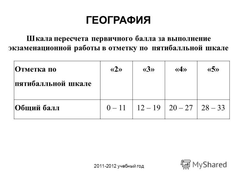 2011-2012 учебный год Шкала пересчета первичного балла за выполнение экзаменационной работы в отметку по пятибалльной шкале ГЕОГРАФИЯ Отметка по пятибалльной шкале «2»«3»«4»«5» Общий балл0 – 1112 – 1920 – 2728 – 33