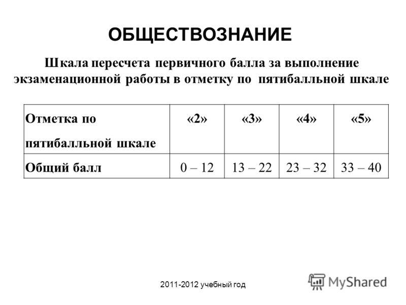 2011-2012 учебный год Шкала пересчета первичного балла за выполнение экзаменационной работы в отметку по пятибалльной шкале ОБЩЕСТВОЗНАНИЕ Отметка по пятибалльной шкале «2»«3»«4»«5» Общий балл0 – 1213 – 2223 – 3233 – 40