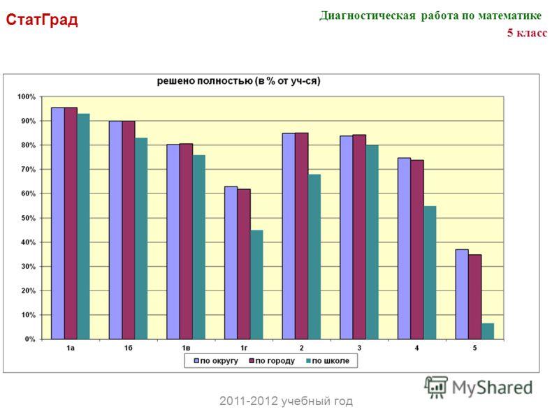 СтатГрад Диагностическая работа по математике 5 класс 2011-2012 учебный год
