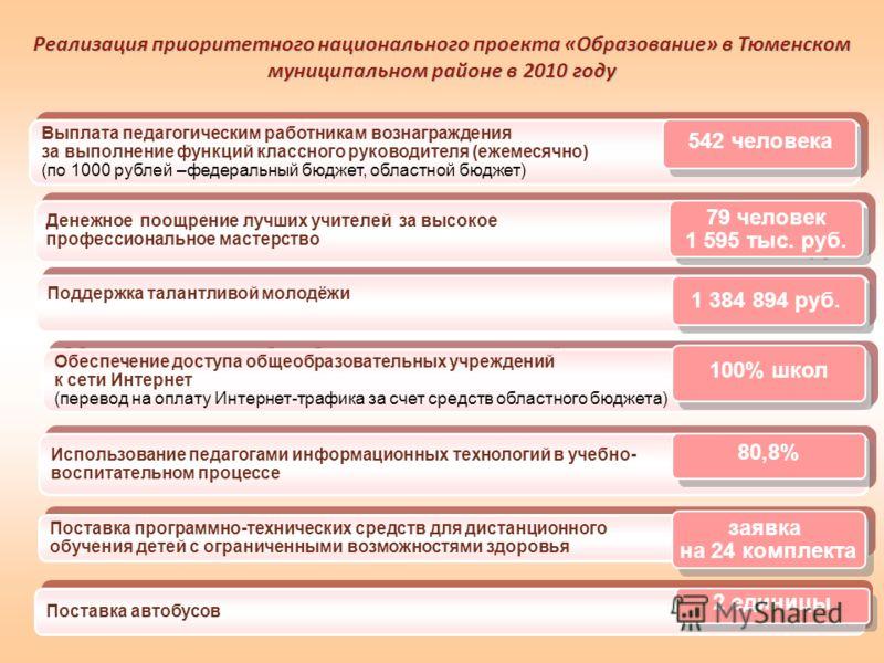 Реализация приоритетного национального проекта «Образование» в Тюменском муниципальном районе в 2010 году Использование педагогами информационных технологий в учебно- воспитательном процессе Использование педагогами информационных технологий в учебно