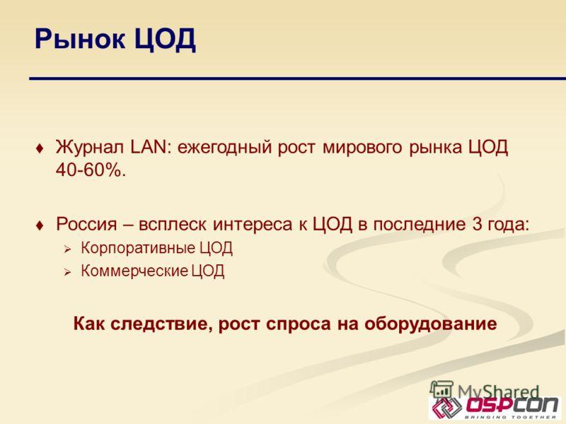 Рынок ЦОД Журнал LAN: ежегодный рост мирового рынка ЦОД 40-60%. Россия – всплеск интереса к ЦОД в последние 3 года: Корпоративные ЦОД Коммерческие ЦОД Как следствие, рост спроса на оборудование