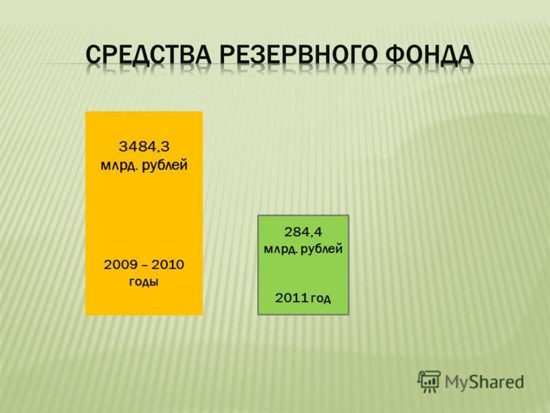 3484,3 млрд. рублей 2009 – 2010 годы 284,4 млрд. рублей 2011 год