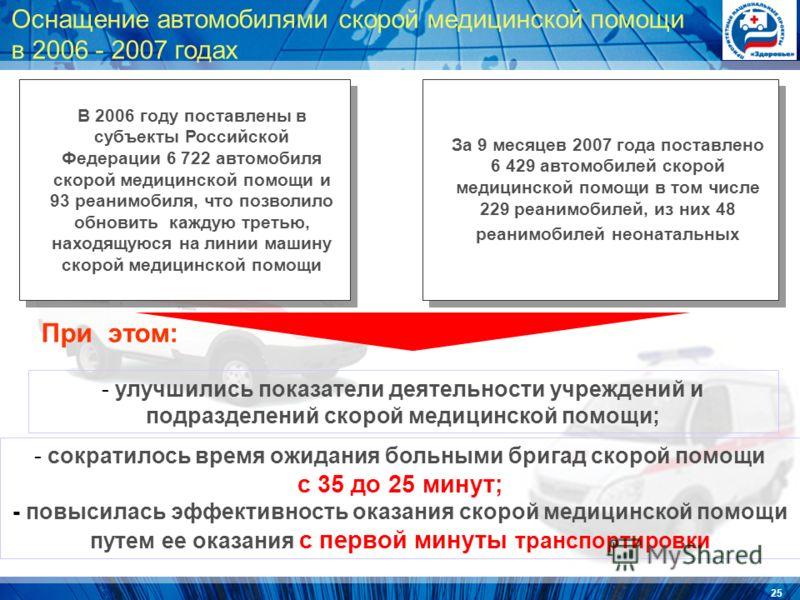 25 Оснащение автомобилями скорой медицинской помощи в 2006 - 2007 годах В 2006 году поставлены в субъекты Российской Федерации 6 722 автомобиля скорой медицинской помощи и 93 реанимобиля, что позволило обновить каждую третью, находящуюся на линии маш