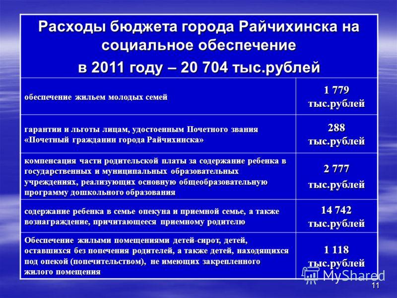 11 Расходы бюджета города Райчихинска на социальное обеспечение в 2011 году – 20 704 тыс.рублей обеспечение жильем молодых семей 1 779 тыс.рублей гарантии и льготы лицам, удостоенным Почетного звания «Почетный гражданин города Райчихинска» 288 тыс.ру