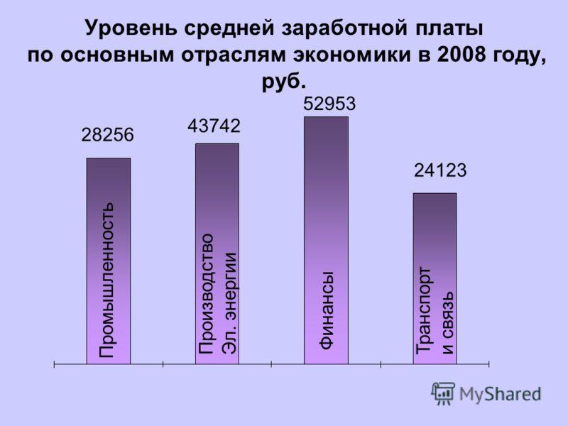 Уровень средней заработной платы по основным отраслям экономики в 2008 году, руб. Промышленность Производство Эл. энергии Финансы Транспорт и связь 28256 43742 52953 24123