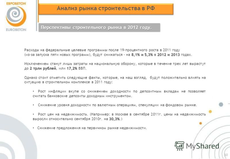 Анализ рынка строительства в РФ Перспективы строительного рынка в 2012 году. Расходы на федеральные целевые программы после 19-процентного роста в 2011 году 8,1%и 5,3% 2012 и 2013 (из-за запуска пяти новых программ), будут снижаться - на 8,1% и 5,3%