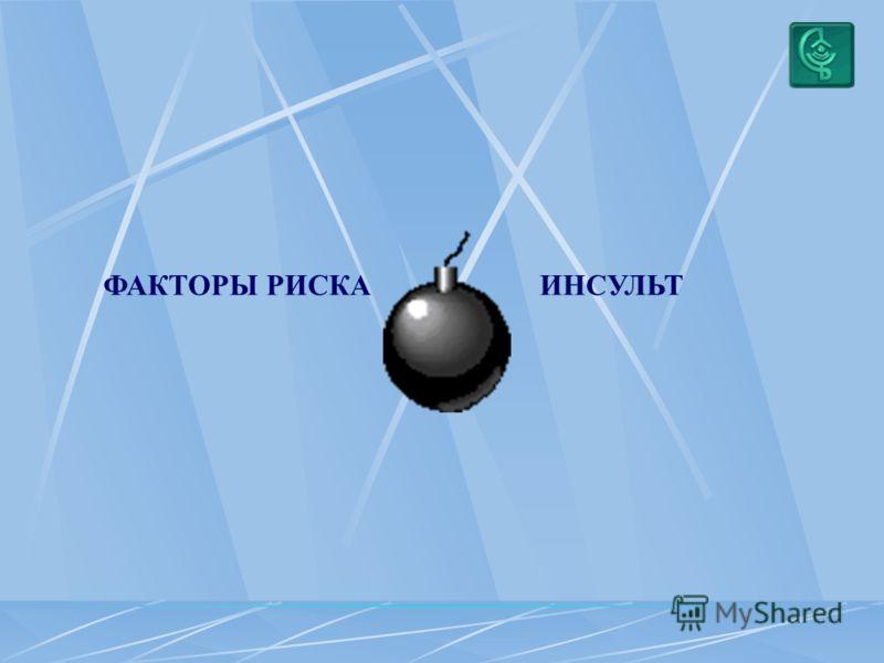 Прогноз ОНМК на год 5% гипертония гиперкоагуляция аритмия стеноз 5% ИБС