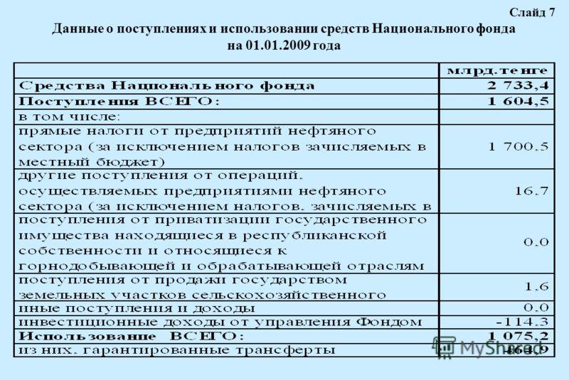 Данные о поступлениях и использовании средств Национального фонда на 01.01.2009 года Слайд 7
