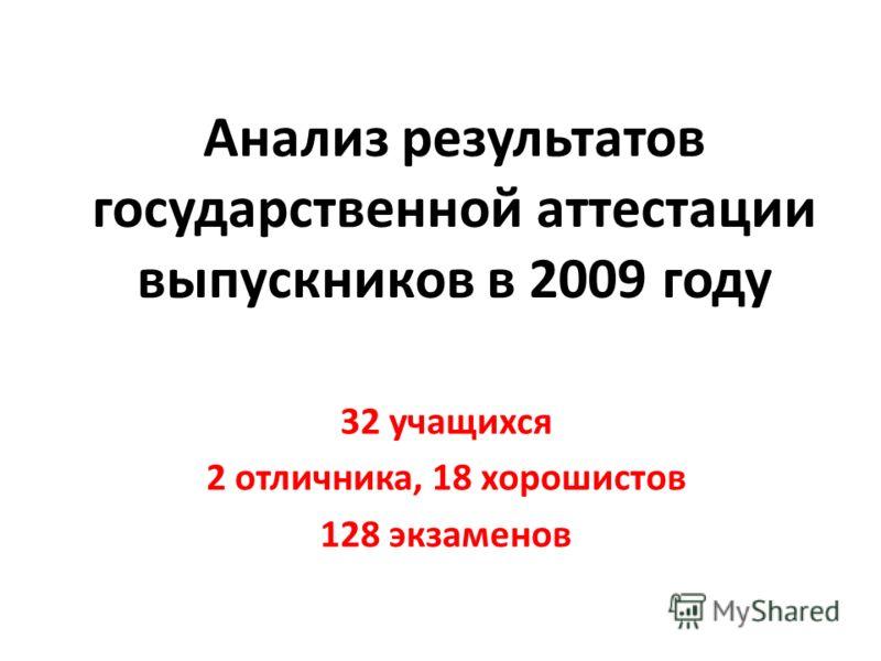 Анализ результатов государственной аттестации выпускников в 2009 году 32 учащихся 2 отличника, 18 хорошистов 128 экзаменов