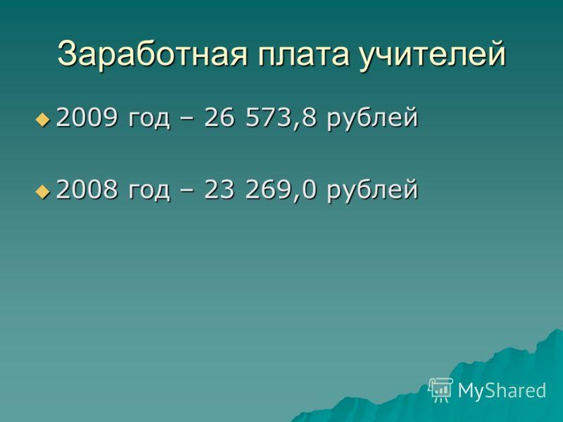 Заработная плата учителей 2009 год – 26 573,8 рублей 2009 год – 26 573,8 рублей 2008 год – 23 269,0 рублей 2008 год – 23 269,0 рублей
