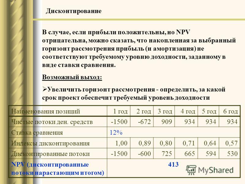 В случае, если прибыли положительны, но NPV отрицательна, можно сказать, что накопленная за выбранный горизонт рассмотрения прибыль (и амортизация) не соответствуют требуемому уровню доходности, заданному в виде ставки сравнения. Возможный выход: Уве
