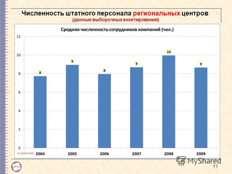 Численность штатного персонала региональных центров (данные выборочных анкетирований) 11