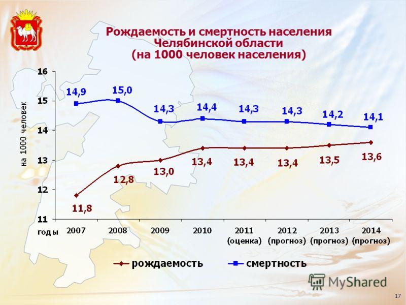 Рождаемость и смертность населения Челябинской области (на 1000 человек населения) 17
