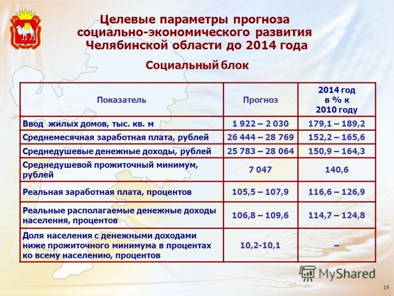 Социальный блок 19 Целевые параметры прогноза социально-экономического развития Челябинской области до 2014 года ПоказательПрогноз 2014 год в % к 2010 году Ввод жилых домов, тыс. кв. м1 922 – 2 030179,1 – 189,2 Среднемесячная заработная плата, рублей