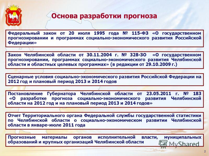 2 Федеральный закон от 20 июля 1995 года 115-ФЗ «О государственном прогнозировании и программах социально-экономического развития Российской Федерации» Сценарные условия социально-экономического развития Российской Федерации на 2012 год и плановый пе