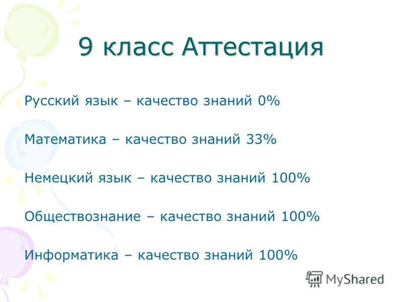 9 класс Аттестация Русский язык – качество знаний 0% Математика – качество знаний 33% Немецкий язык – качество знаний 100% Обществознание – качество знаний 100% Информатика – качество знаний 100%