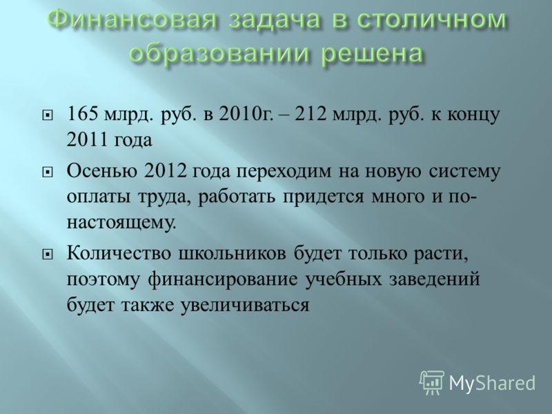 165 млрд. руб. в 2010 г. – 212 млрд. руб. к концу 2011 года Осенью 2012 года переходим на новую систему оплаты труда, работать придется много и по - настоящему. Количество школьников будет только расти, поэтому финансирование учебных заведений будет