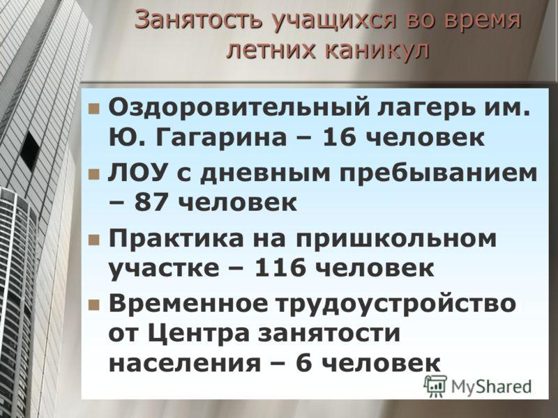 Занятость учащихся во время летних каникул Оздоровительный лагерь им. Ю. Гагарина – 16 человек ЛОУ с дневным пребыванием – 87 человек Практика на пришкольном участке – 116 человек Временное трудоустройство от Центра занятости населения – 6 человек
