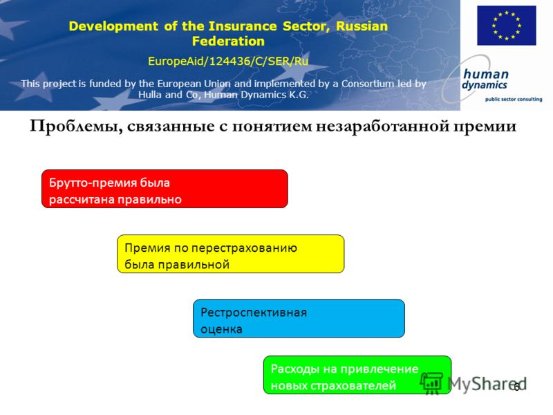 Development of the Insurance Sector, Russian Federation EuropeAid/124436/C/SER/Ru This project is funded by the European Union and implemented by a Consortium led by Hulla and Co, Human Dynamics K.G. 5