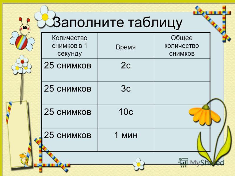 Заполните таблицу Количество снимков в 1 секунду Время Общее количество снимков 25 снимков2с 25 снимков3с 25 снимков10с 25 снимков1 мин