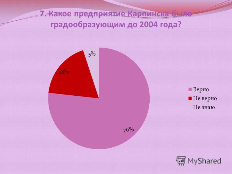 7. Какое предприятие Карпинска было градообразующим до 2004 года?