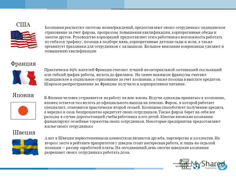 США Франция Япония Швеция Компании реализуют системы вознаграждений, предоставляют своим сотрудникам медицинское страхование за счет фирмы, программы повышения квалификации, корпоративные обеды и многое другое. Руководство корпораций предоставляет эт