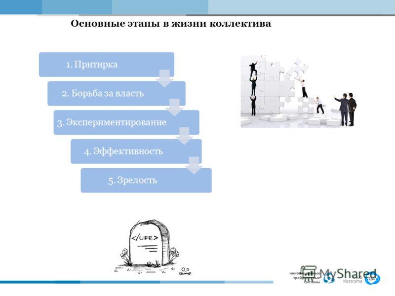 Основные этапы в жизни коллектива