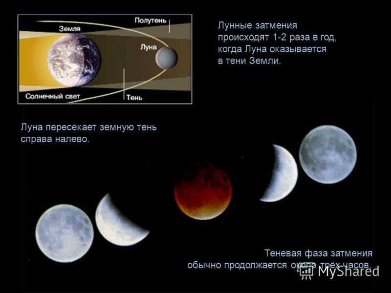 Теневая фаза затмения обычно продолжается около трёх часов. Лунные затмения происходят 1-2 раза в год, когда Луна оказывается в тени Земли. Луна пересекает земную тень справа налево.