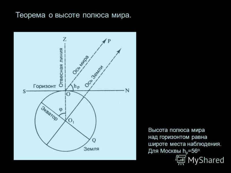Теорема о высоте полюса мира. Высота полюса мира над горизонтом равна широте места наблюдения. Для Москвы h p =56 o